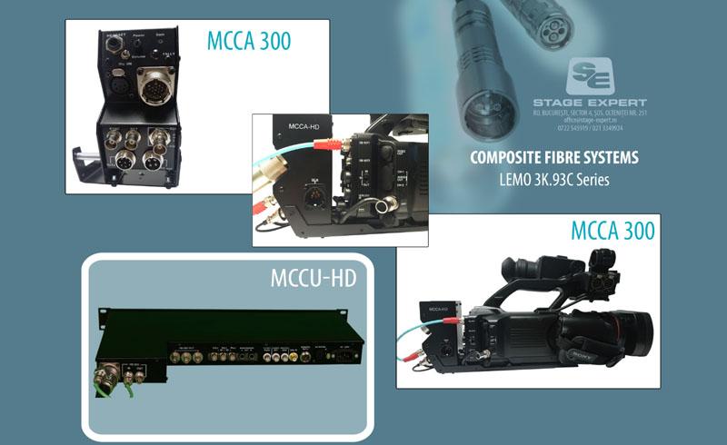 Composite-Fiber-System