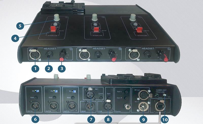 Pupitru-Comentator-Commentator-System Amenajare Sali Conferinta